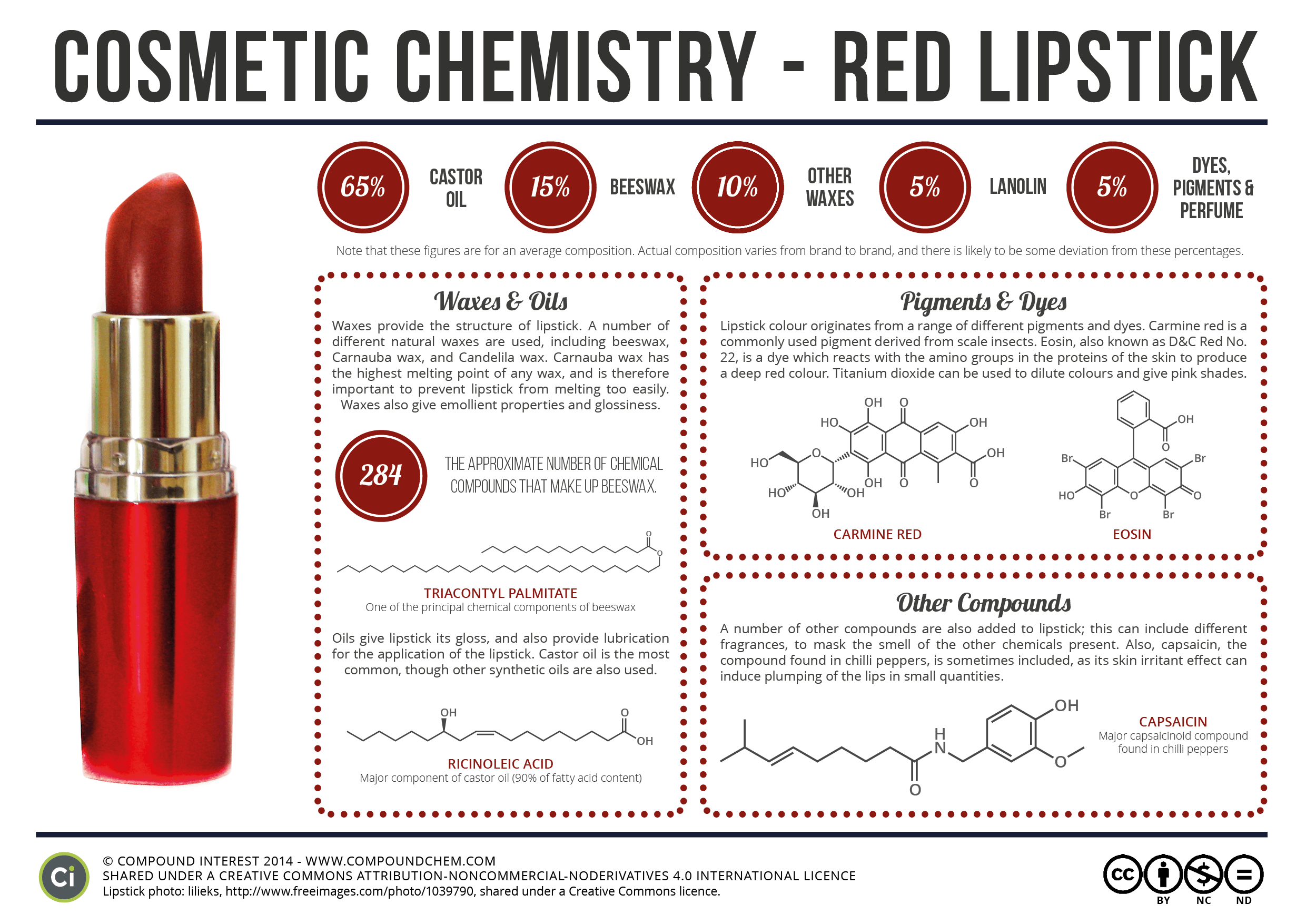 Cosmetic-Chemistry-of-Red-Lipstick